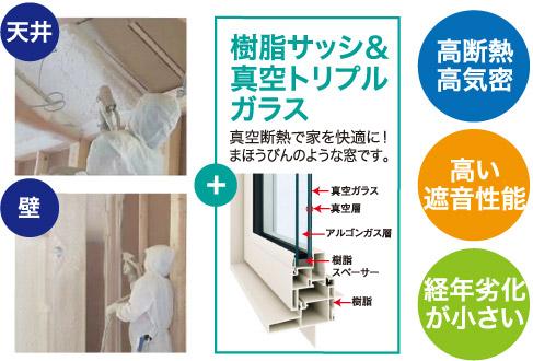 天井・壁に吹付断熱をし、窓は樹脂サッシ&真空トリプルガラスにすることで高断熱・高気密、高い遮音性能、経年劣化が小さい。